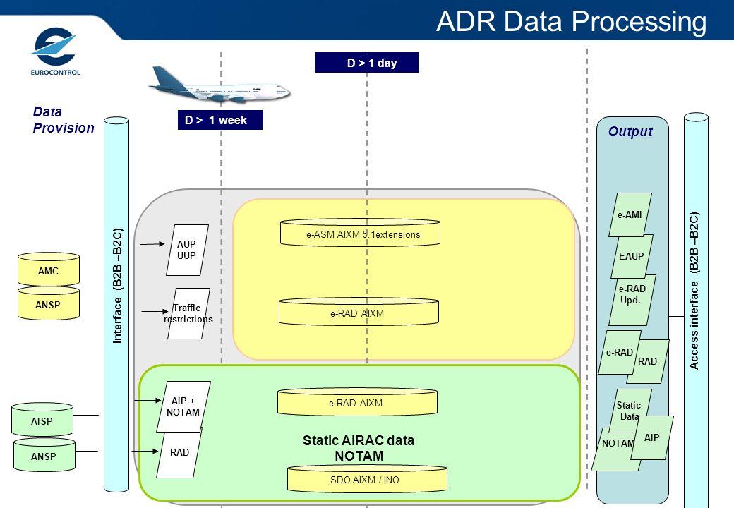 Traffic restrictions e-ASM AIXM 5.1extensions e-RAD AIXM AUP UUP e-AMI ANSP AMC Data Provision Access interface (B2B –B2C) Interface (B2B –B2C) D > 1