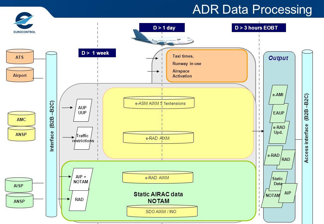 Traffic restrictions e-ASM AIXM 5.1extensions e-RAD AIXM AUP UUP e-AMI ANSP AMC Access interface (B2B –B2C) Interface (B2B –B2C) D > 3 hours EOBT Stat