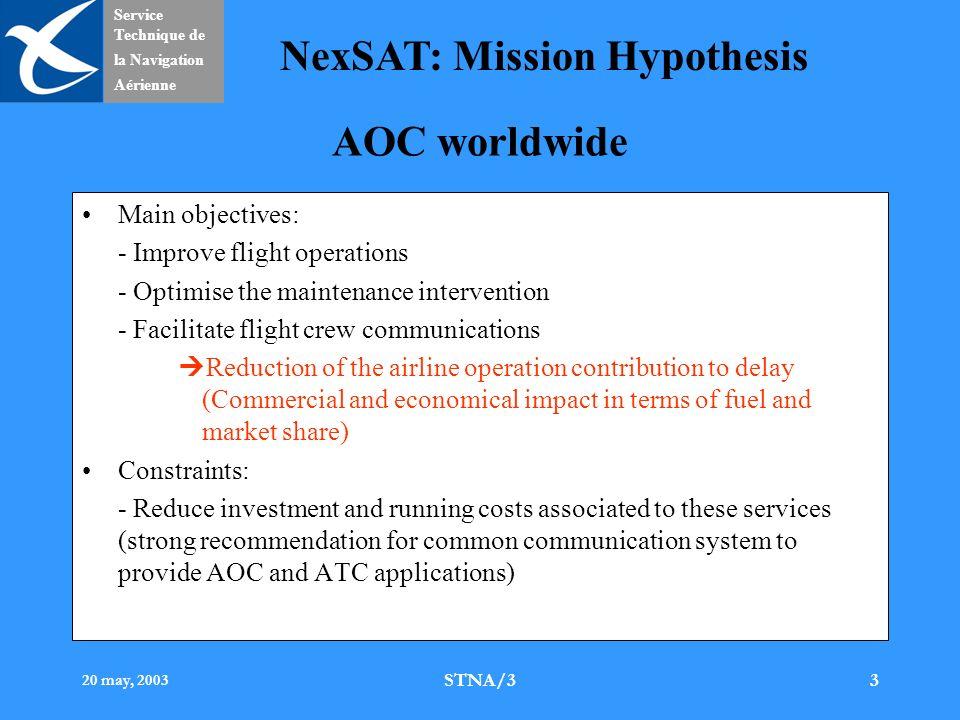 Service Technique de la Navigation Aérienne NexSAT: Mission Hypothesis 20 may, 2003 STNA/34 Foreseen new data-link technologies