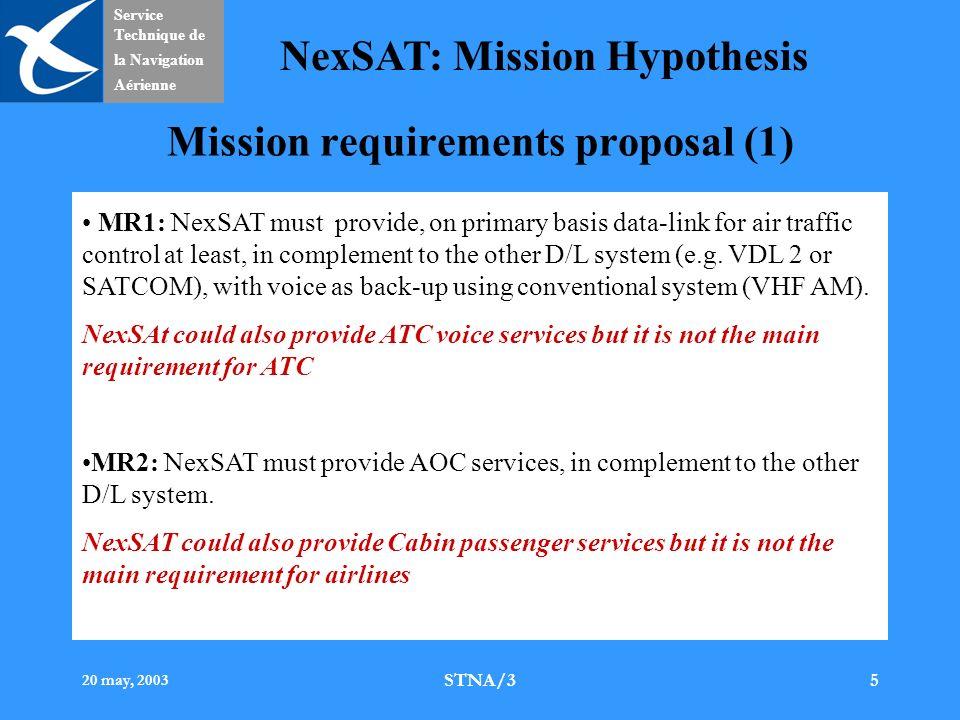 Service Technique de la Navigation Aérienne NexSAT: Mission Hypothesis 20 may, 2003 STNA/36 Mission requirements proposal (2) MR3: NexSAT must facilitate larger block airspace structure over ECAC.