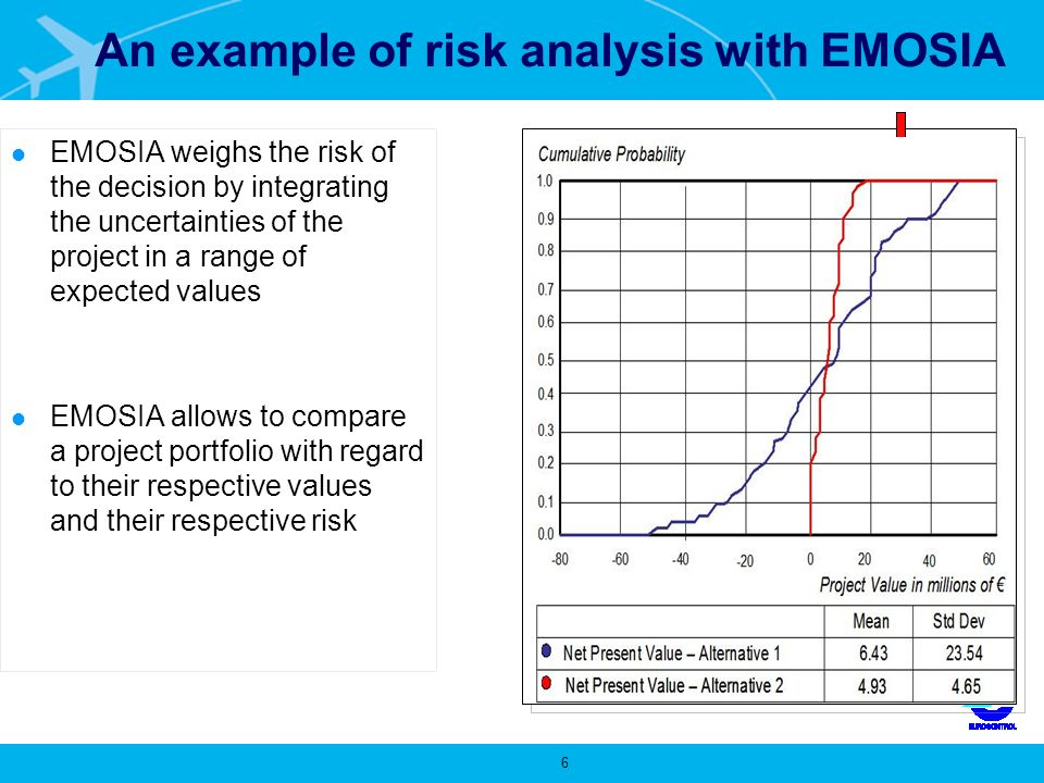 6 An example of risk analysis with EMOSIA EMOSIA weighs the risk of the decision by integrating the uncertainties of the project in a range of expected values EMOSIA allows to compare a project portfolio with regard to their respective values and their respective risk