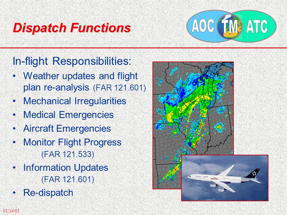 01/14/01 Dispatch Functions In-flight Responsibilities: Weather updates and flight plan re-analysis (FAR 121.601) Mechanical Irregularities Medical Emergencies Aircraft Emergencies Monitor Flight Progress (FAR 121.533) Information Updates (FAR 121.601) Re-dispatch