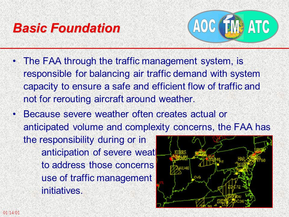 01/14/01 Basic Foundation The FAA through the traffic management system, is responsible for balancing air traffic demand with system capacity to ensure a safe and efficient flow of traffic and not for rerouting aircraft around weather.