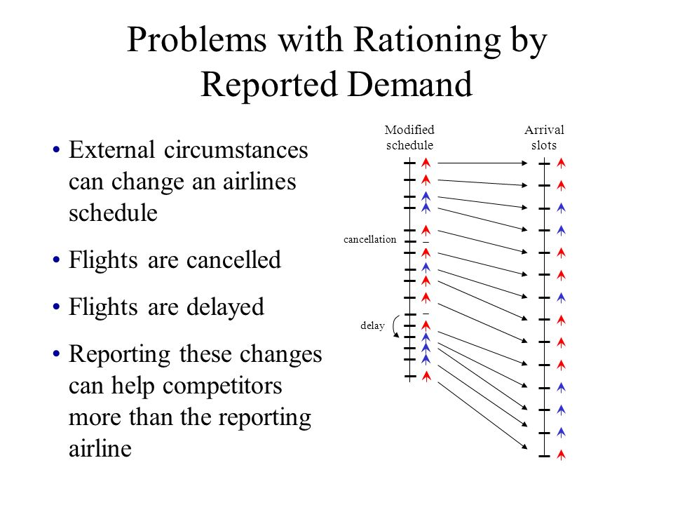 Modified schedule External circumstances can change an airlines schedule Flights are cancelled Flights are delayed Reporting these changes can help co