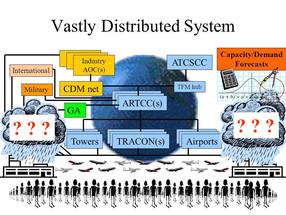 Ground Delay Program Goal Balance capacity and demand at impacted airport.