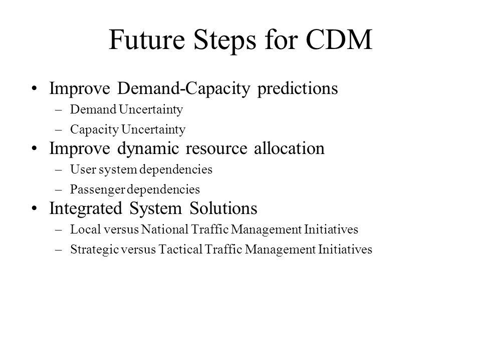 Future Steps for CDM Improve Demand-Capacity predictions –Demand Uncertainty –Capacity Uncertainty Improve dynamic resource allocation –User system de