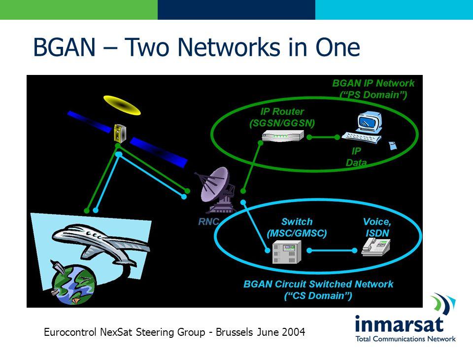 BGAN – Two Networks in One Eurocontrol NexSat Steering Group - Brussels June 2004