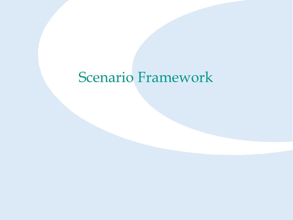 STANDARDIZE the validation scenarios for ASAS Applications Scenario Framework based on Template Facilitate the TRACEABILITY of the scenarios SUPPORT DESIGNERS in the creation of validation scenarios for ASAS applications ENSURE THOROUGH AND CONSISTENT validation of ASAS applications Why is a scenario template needed ?