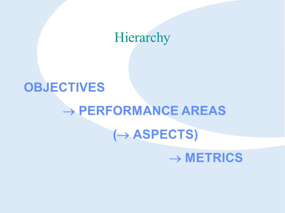 Hierarchy OBJECTIVES PERFORMANCE AREAS ( ASPECTS) METRICS