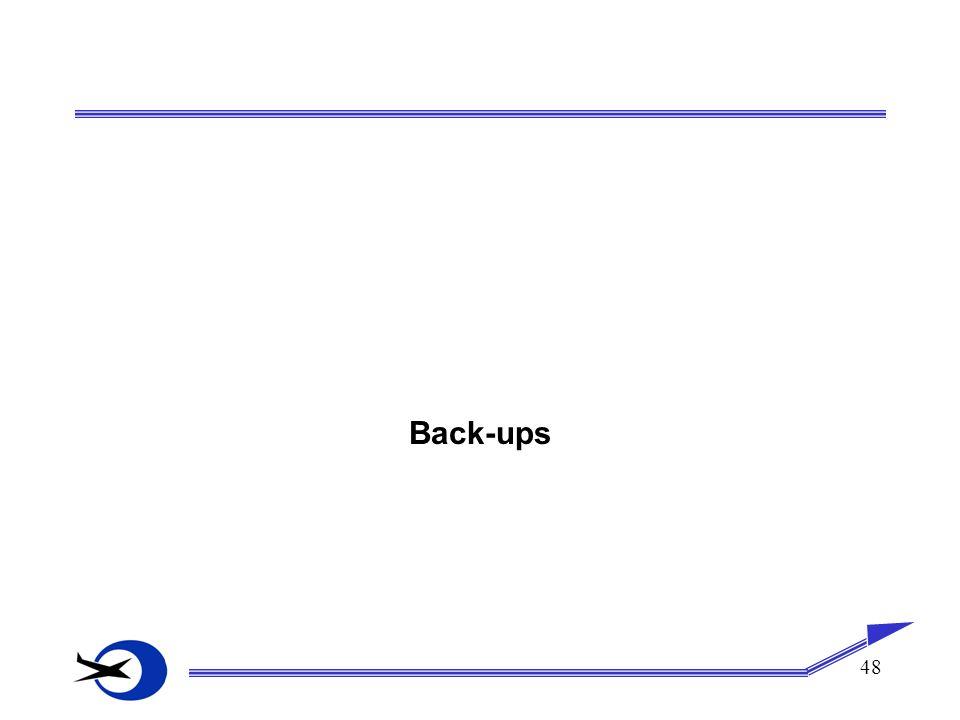 48 Back-ups