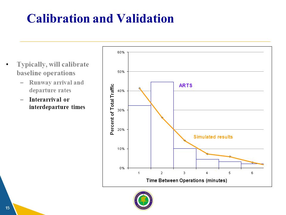 15 Calibration and Validation Typically, will calibrate baseline operations –Runway arrival and departure rates –Interarrival or interdeparture times