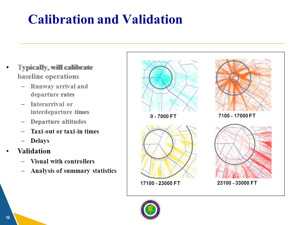 16 Calibration and Validation Typically, will calibrate baseline operations –Runway arrival and departure rates –Interarrival or interdeparture times –Departure altitudes 0 - 7000 FT 7100 - 17000 FT 17100 - 23000 FT 23100 - 33000 FT Typically, will calibrate baseline operations –Runway arrival and departure rates –Interarrival or interdeparture times –Departure altitudes –Taxi-out or taxi-in times –Delays Validation –Visual with controllers –Analysis of summary statistics