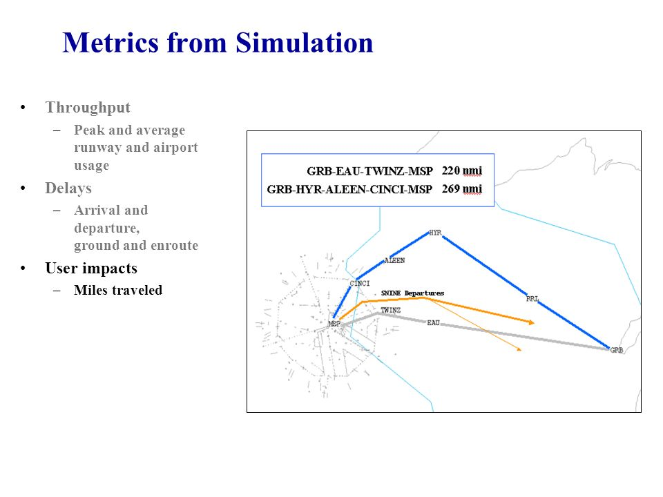 Throughput –Peak and average runway and airport usage Delays –Arrival and departure, ground and enroute User impacts –Miles traveled Metrics from Simu
