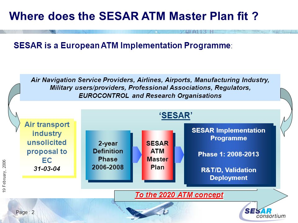 Page : 2 19 February, 2006 Where does the SESAR ATM Master Plan fit ? 2-year Definition Phase 2006-2008 2-year Definition Phase 2006-2008 SESAR Implem