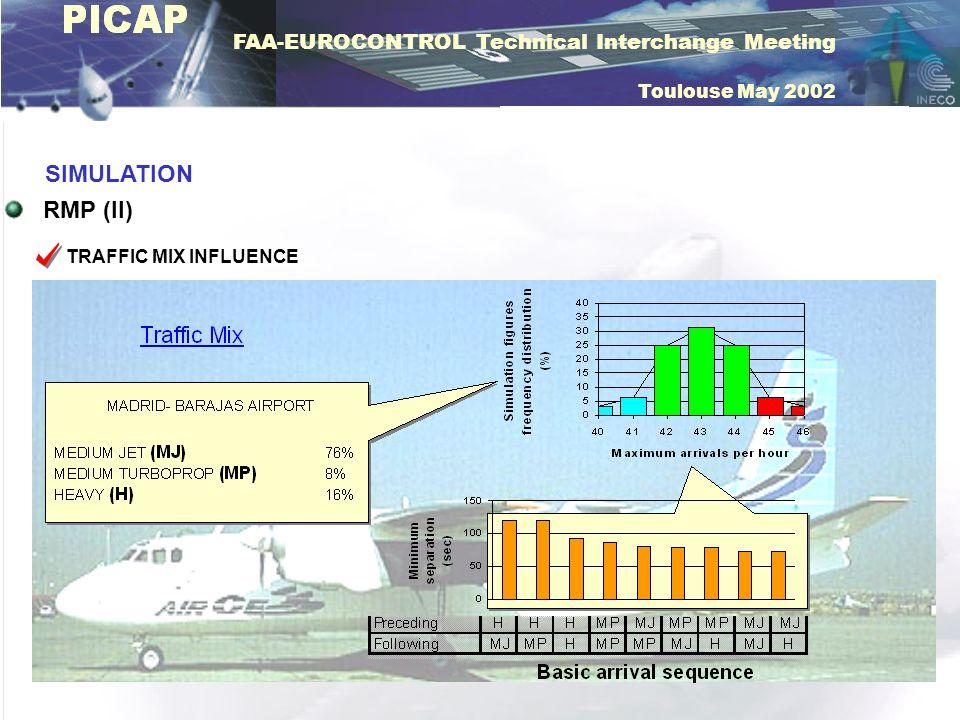 FAA-EUROCONTROL Technical Interchange Meeting Toulouse May 2002 SIMULATION RMP (II) TRAFFIC MIX INFLUENCE