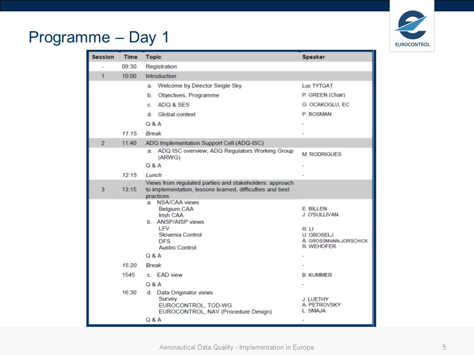 Aeronautical Data Quality - Implementation in Europe5 Programme – Day 1