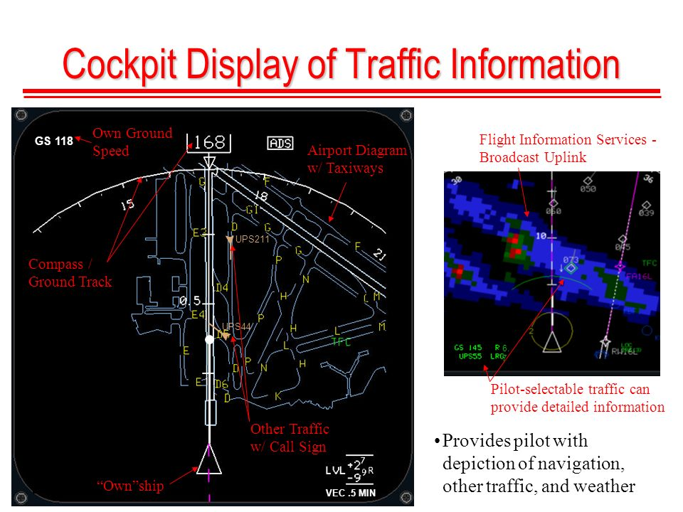 16 Cockpit Display of Traffic Information UPS211 UPS44 GS 118 VEC.5 MIN Airport Diagram w/ Taxiways Provides pilot with depiction of navigation, other