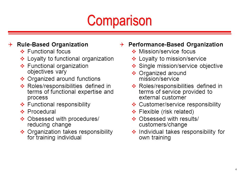 4 Comparison Rule-Based Organization Functional focus Loyalty to functional organization Functional organization objectives vary Organized around func