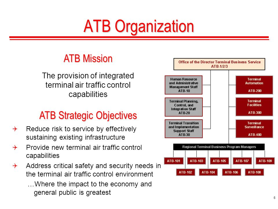 6 ATB Organization The provision of integrated terminal air traffic control capabilities ATB Strategic Objectives Reduce risk to service by effectively sustaining existing infrastructure Provide new terminal air traffic control capabilities Address critical safety and security needs in the terminal air traffic control environment …Where the impact to the economy and general public is greatest ATB Mission