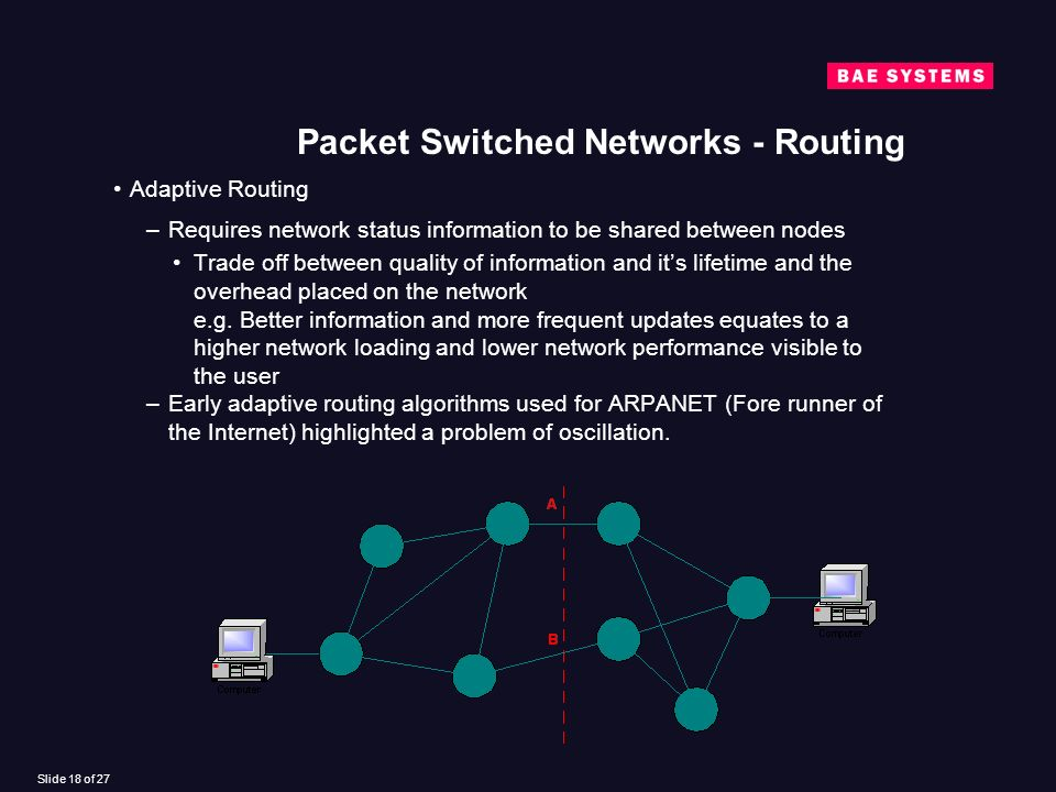 Slide 18 of 27 Packet Switched Networks - Routing –Requires network status information to be shared between nodes Trade off between quality of information and its lifetime and the overhead placed on the network e.g.