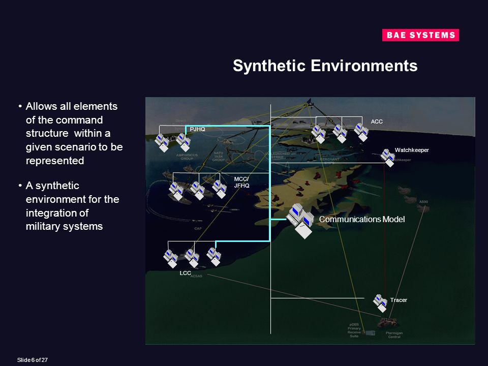Slide 6 of 27 Synthetic Environments Allows all elements of the command structure within a given scenario to be represented A synthetic environment for the integration of military systems PJHQ MCC/ JFHQ LCC ACC Watchkeeper Tracer Communications Model