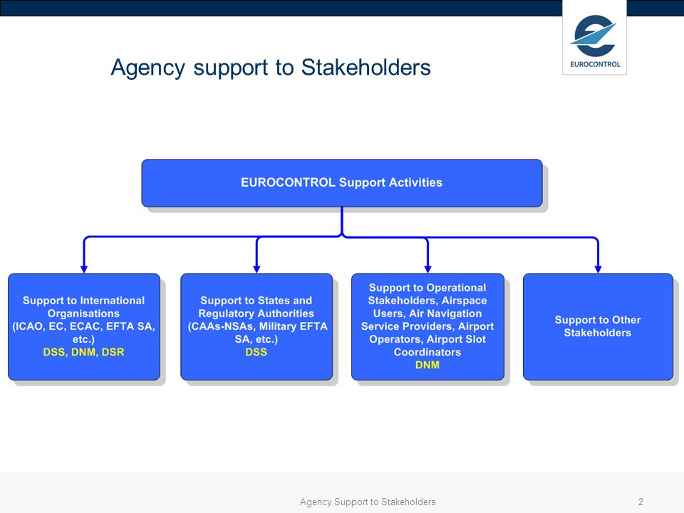 Agency Support to Stakeholders2 Agency support to Stakeholders