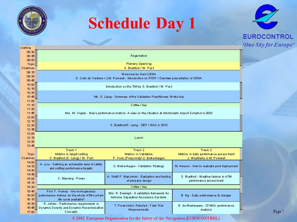 One Sky for Europe EUROCONTROL © 2002 European Organisation for the Safety of Air Navigation (EUROCONTROL) Page 7 Schedule Day 1