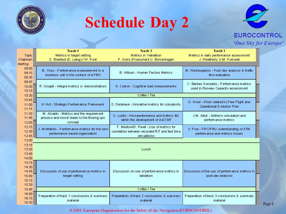 One Sky for Europe EUROCONTROL © 2002 European Organisation for the Safety of Air Navigation (EUROCONTROL) Page 8 Schedule Day 2