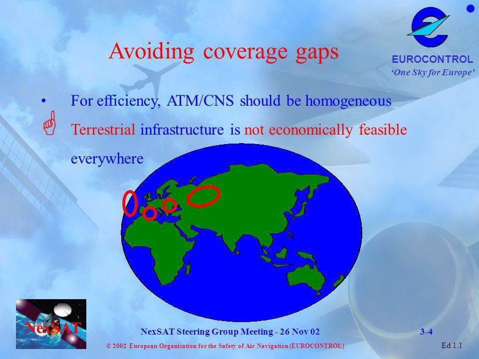 One Sky for Europe EUROCONTROL © 2002 European Organisation for the Safety of Air Navigation (EUROCONTROL) NexSAT NexSAT Steering Group Meeting - 26 Nov 02 Ed 1.1 Options Communication capacity has to be made available outside the VHF band which is close to saturation in Europe - even with 8.33kHz channels Eurocontrol is pursuing two options - terrestrial-based using UMTS-type technology satellite-based using enhancement of existing AMSS as a Next Generation Satellite System - NGSS –applicable to Europe and the rest of the world Timescale is be operational by 2010 to 2015 3-5