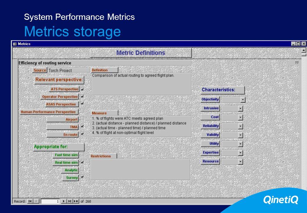 14 Metrics storage System Performance Metrics