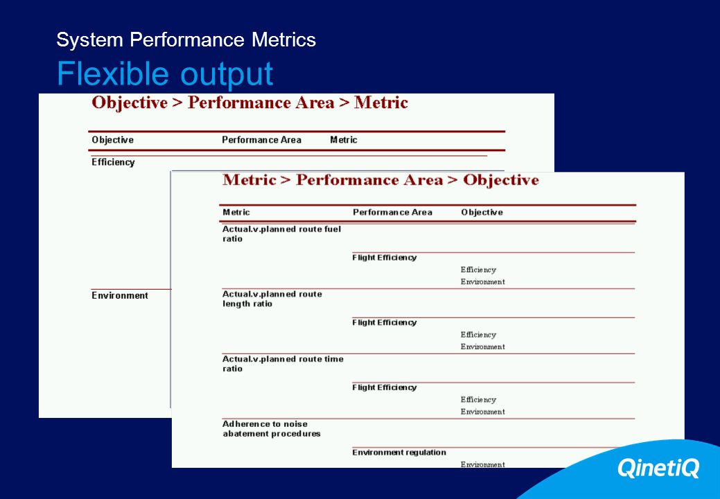 16 Flexible output System Performance Metrics