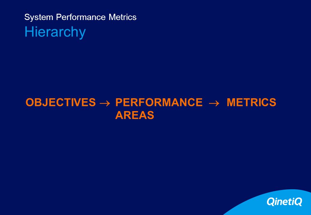 5 Hierarchy OBJECTIVES PERFORMANCE METRICS AREAS System Performance Metrics