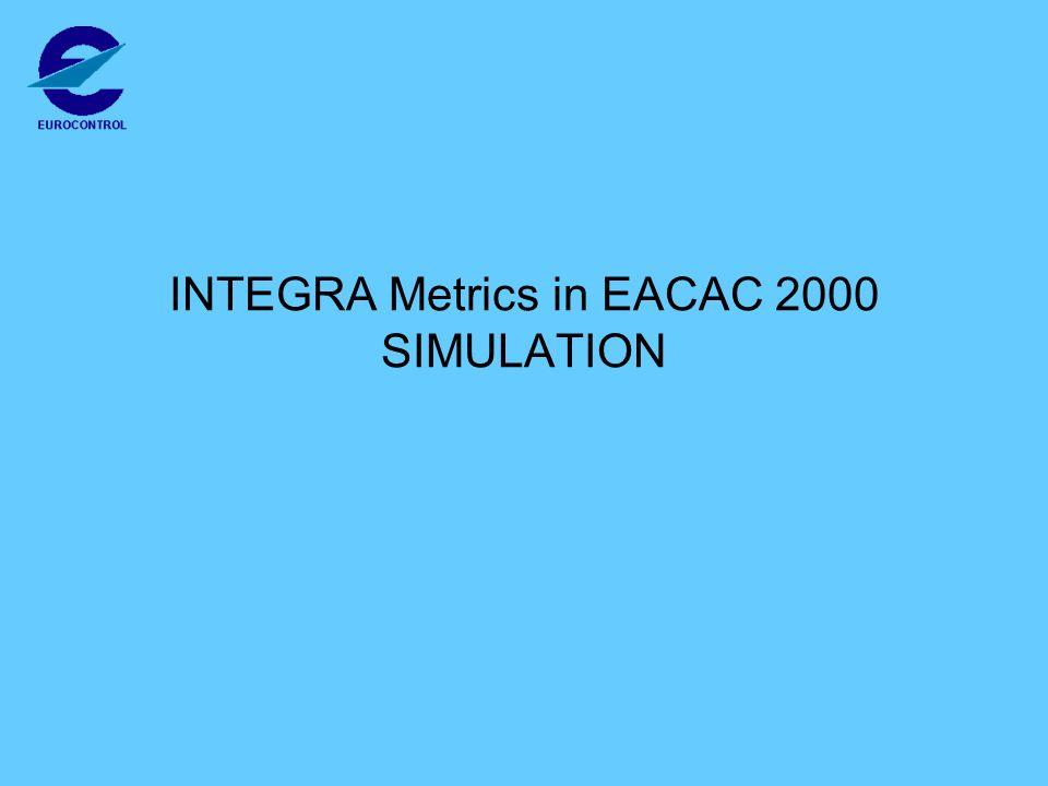 INTEGRA Metrics in EACAC 2000 SIMULATION
