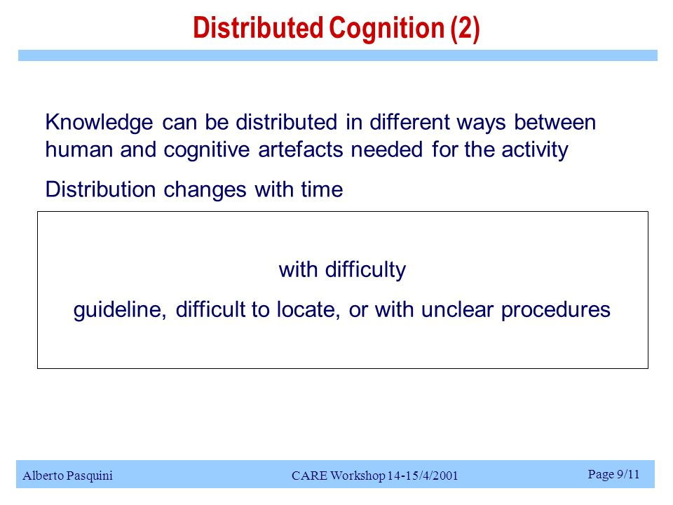 Alberto Pasquini CARE Workshop 14-15/4/2001 Page 9/11 Knowledge can be distributed in different ways between human and cognitive artefacts needed for the activity Distribution changes with time Knowledge stored in artefacts from which it can be activated and used Distributed Cognition (2) Knowledge more or less easy to maintain and to up-date, depending on the type of components wherein it is stored easily and naturally context sensitive help, or hardware tool with affordance with difficulty guideline, difficult to locate, or with unclear procedures