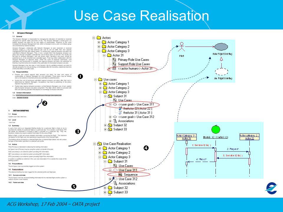 ACG Workshop, 17 Feb 2004 – OATA project Use Case Realisation