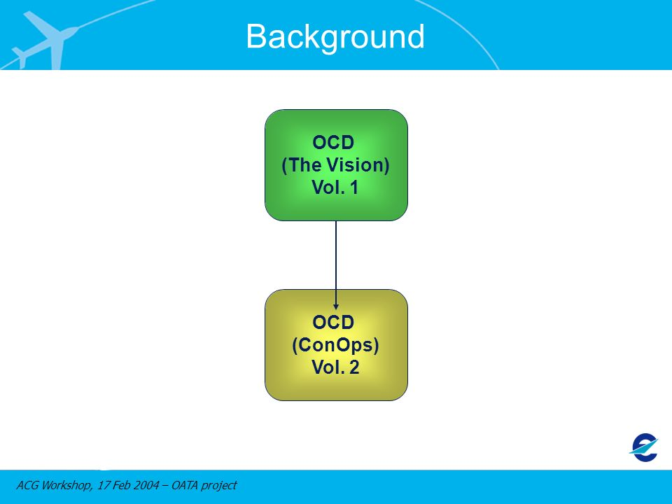 ACG Workshop, 17 Feb 2004 – OATA project OCD (ConOps) Vol. 2 OCD (The Vision) Vol. 1 Background