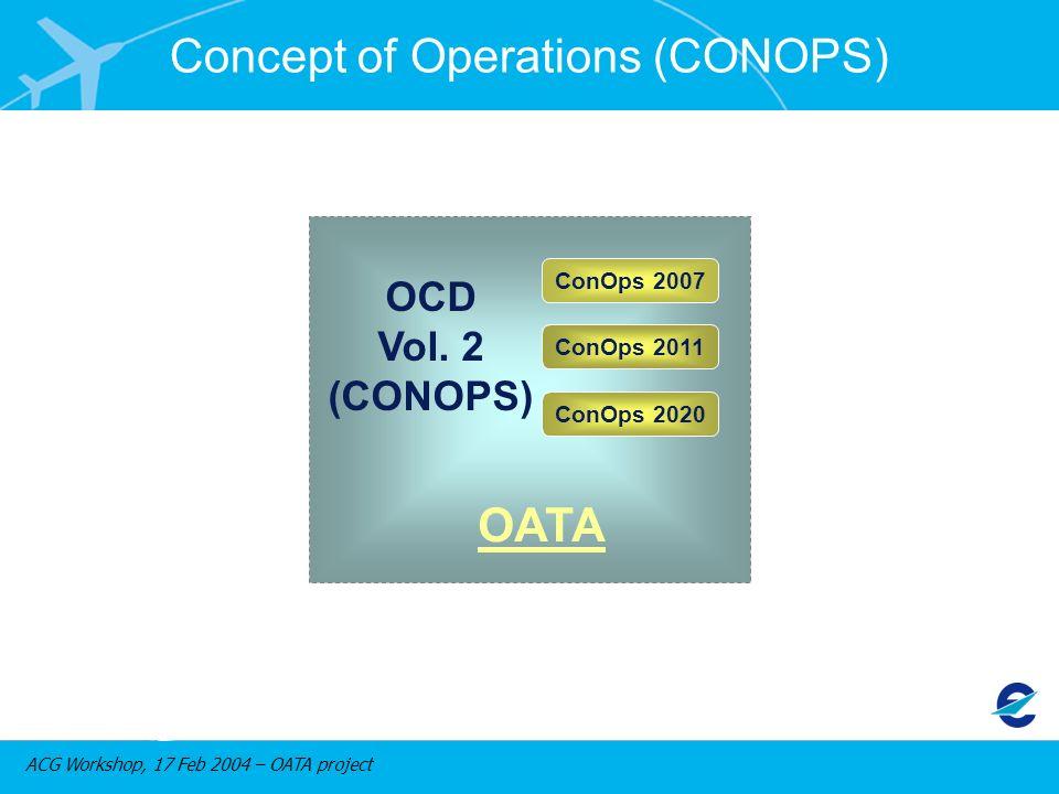 ACG Workshop, 17 Feb 2004 – OATA project ConOps 2020 ConOps 2007 ConOps 2011 OATA OCD Vol.