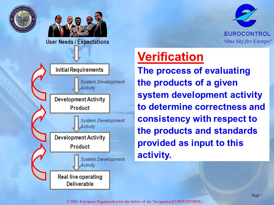 One Sky for Europe EUROCONTROL © 2002 European Organisation for the Safety of Air Navigation (EUROCONTROL) Page 7 Initial Requirements Development Activity Product User Needs / Expectations Development Activity Product Real live operating Deliverable System Development Activity System Development Activity System Development Activity Verification The process of evaluating the products of a given system development activity to determine correctness and consistency with respect to the products and standards provided as input to this activity.