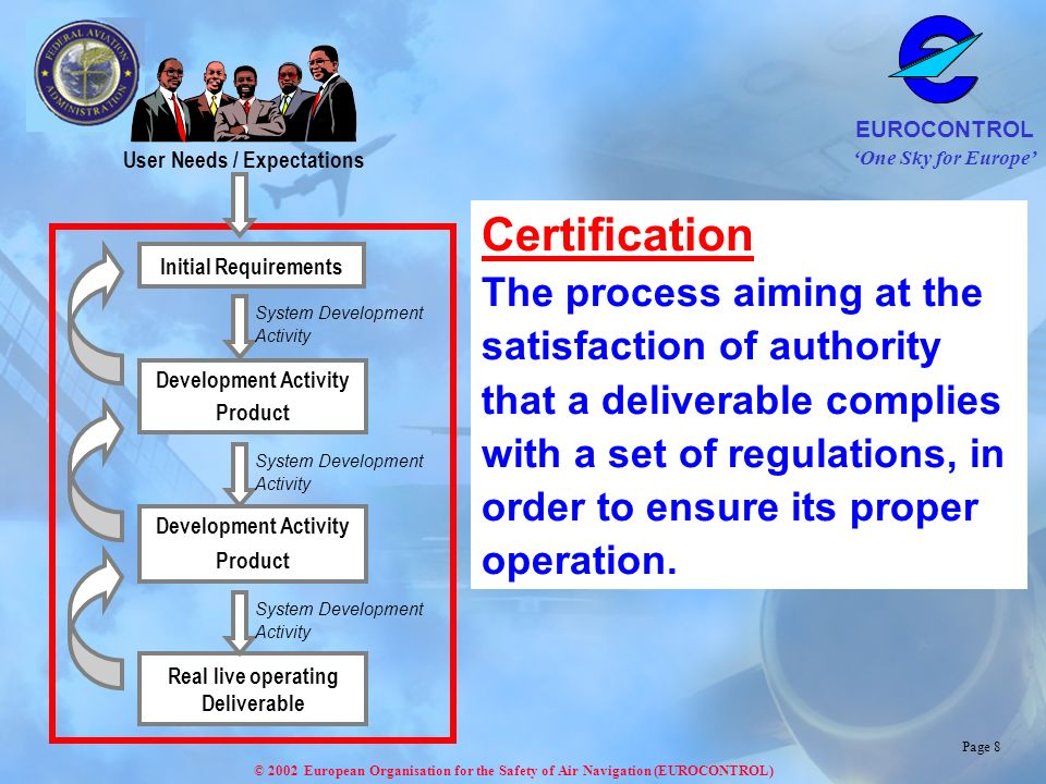 One Sky for Europe EUROCONTROL © 2002 European Organisation for the Safety of Air Navigation (EUROCONTROL) Page 8 Initial Requirements Development Activity Product User Needs / Expectations Development Activity Product Real live operating Deliverable System Development Activity System Development Activity System Development Activity Certification The process aiming at the satisfaction of authority that a deliverable complies with a set of regulations, in order to ensure its proper operation.