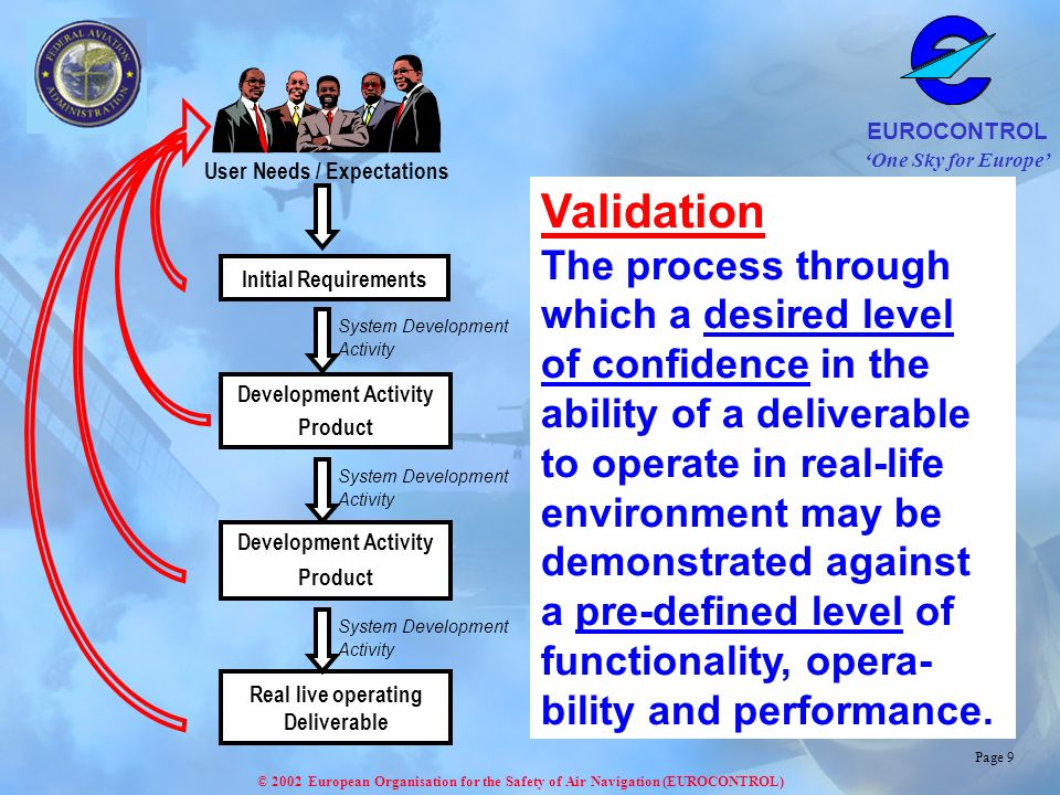 One Sky for Europe EUROCONTROL © 2002 European Organisation for the Safety of Air Navigation (EUROCONTROL) Page 10 Concept Validation The sequence of Validation steps integrated into the concept development pro- cess by which an individual concept instantiation is vali- dated and through which the necessary understanding to mature the concept is gained.