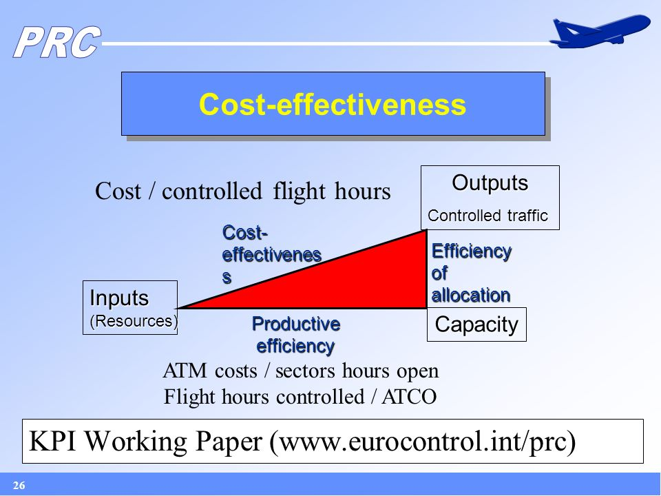 26 Cost-effectiveness KPI Working Paper (  Inputs(Resources) Outputs Controlled traffic Capacity Efficiency of allocation Cost- effectivenes s Cost / controlled flight hours Productive efficiency ATM costs / sectors hours open Flight hours controlled / ATCO