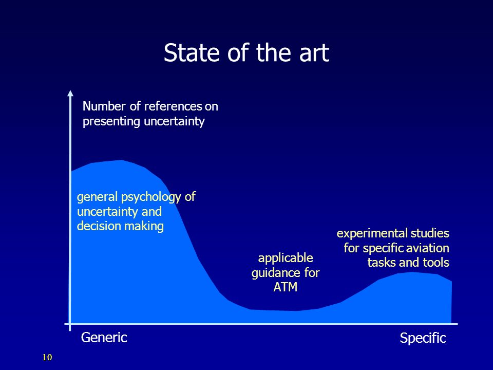 10 State of the art applicable guidance for ATM general psychology of uncertainty and decision making experimental studies for specific aviation tasks