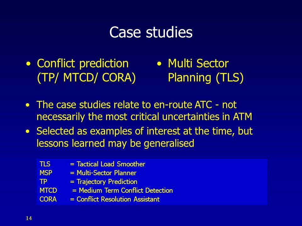 14 Case studies Conflict prediction (TP/ MTCD/ CORA) TLS= Tactical Load Smoother MSP= Multi-Sector Planner TP = Trajectory Prediction MTCD = Medium Te