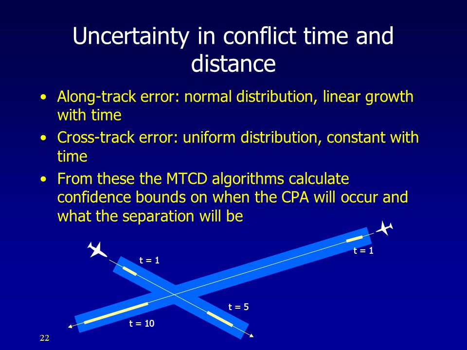 22 Uncertainty in conflict time and distance Along-track error: normal distribution, linear growth with time Cross-track error: uniform distribution,