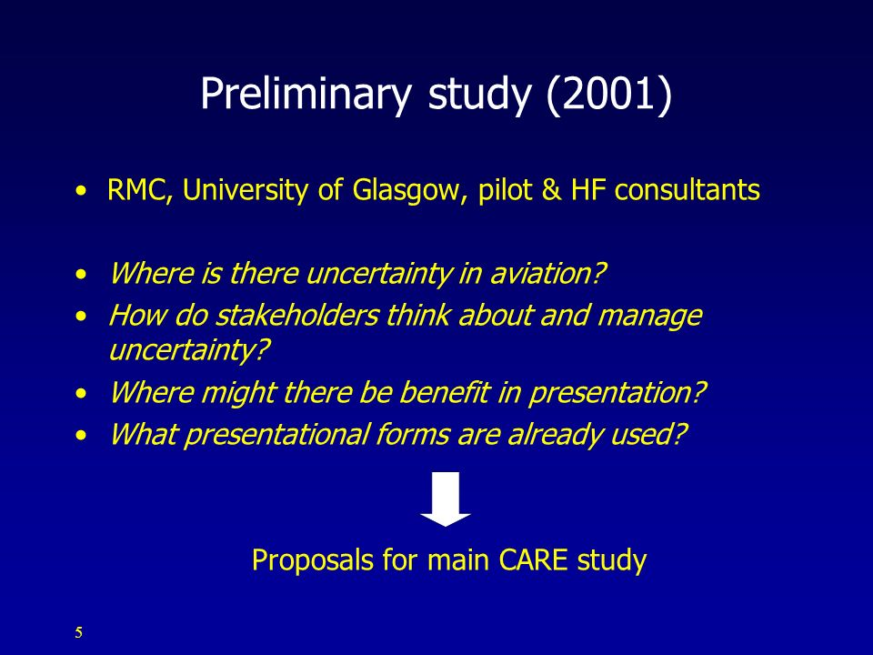 5 Preliminary study (2001) RMC, University of Glasgow, pilot & HF consultants Where is there uncertainty in aviation? How do stakeholders think about