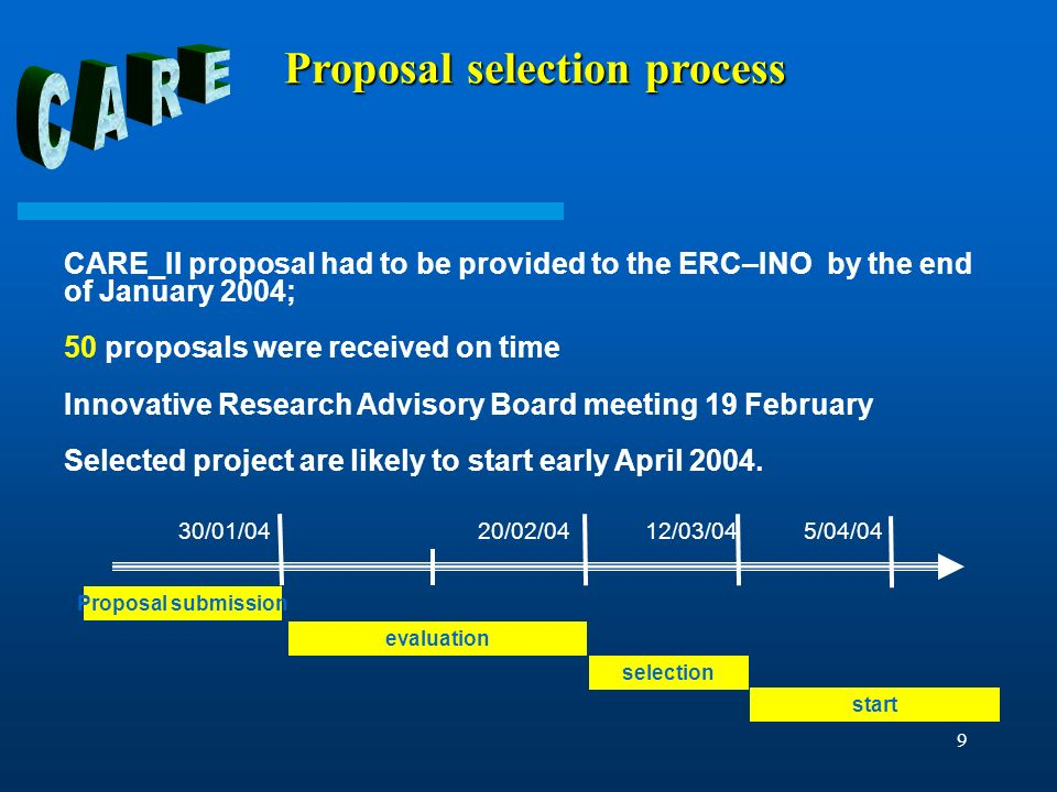 9 CARE_II proposal had to be provided to the ERC–INO by the end of January 2004; 50 proposals were received on time Innovative Research Advisory Board