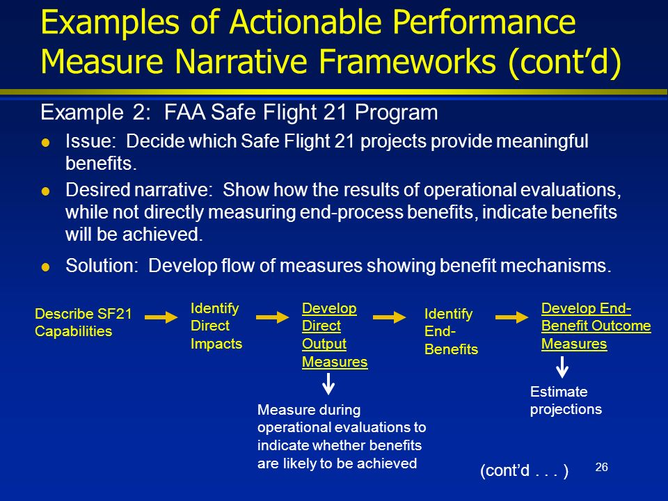 26 Examples of Actionable Performance Measure Narrative Frameworks (contd) Example 2: FAA Safe Flight 21 Program l Issue: Decide which Safe Flight 21 projects provide meaningful benefits.