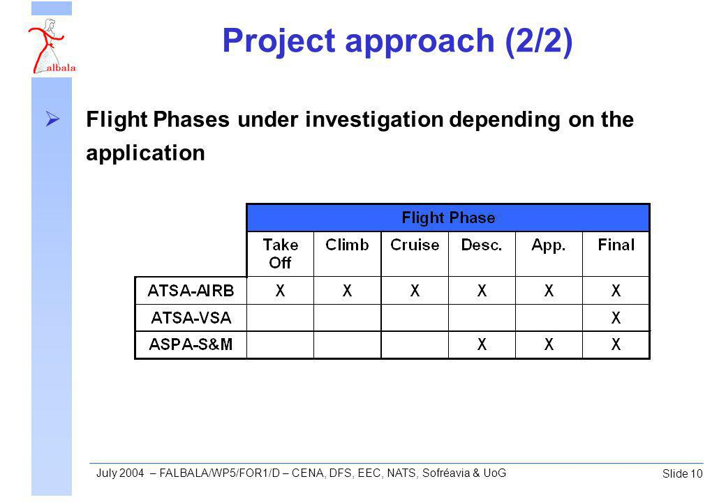 Slide 10 July 2004 – FALBALA/WP5/FOR1/D – CENA, DFS, EEC, NATS, Sofréavia & UoG Project approach (2/2) Flight Phases under investigation depending on the application
