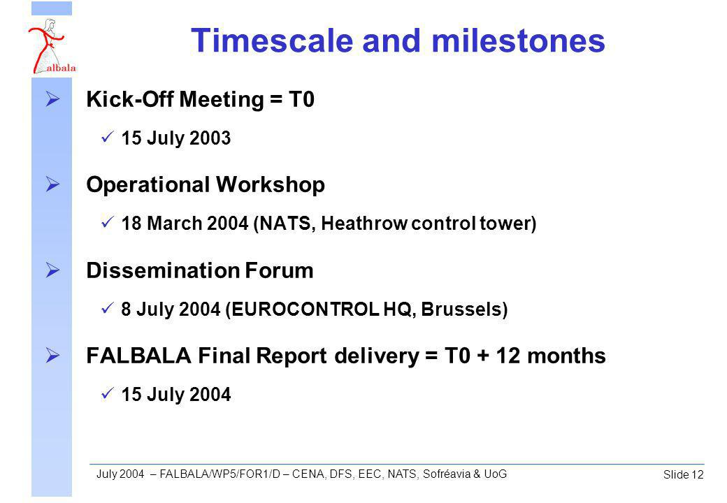 Slide 12 July 2004 – FALBALA/WP5/FOR1/D – CENA, DFS, EEC, NATS, Sofréavia & UoG Timescale and milestones Kick-Off Meeting = T0 15 July 2003 Operational Workshop 18 March 2004 (NATS, Heathrow control tower) Dissemination Forum 8 July 2004 (EUROCONTROL HQ, Brussels) FALBALA Final Report delivery = T0 + 12 months 15 July 2004