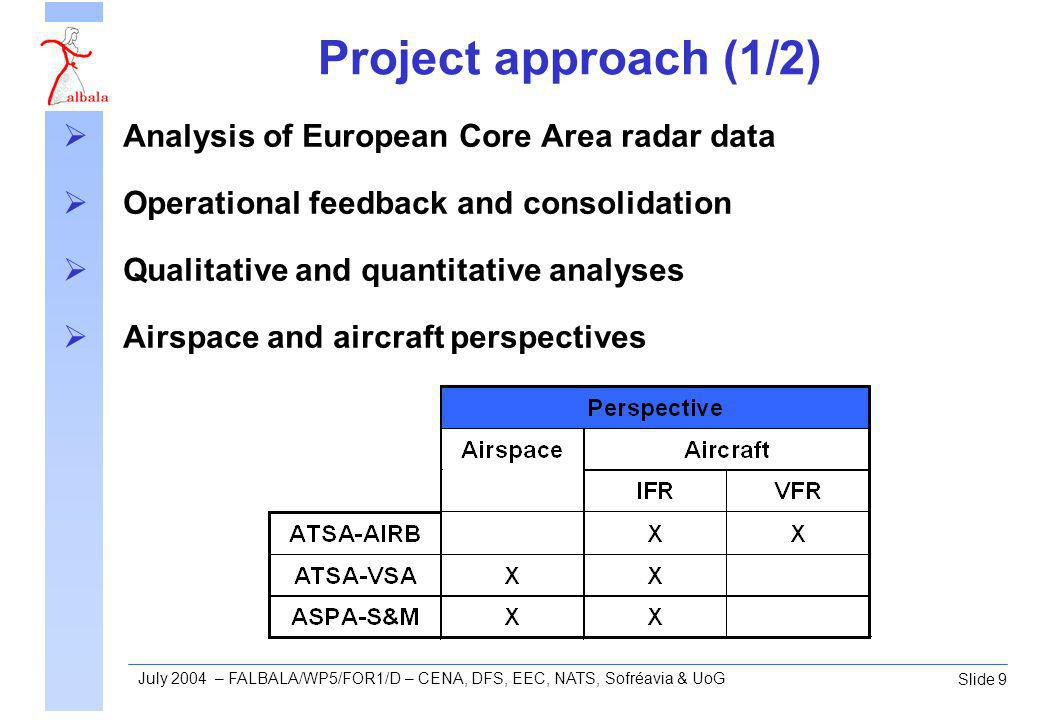 Slide 9 July 2004 – FALBALA/WP5/FOR1/D – CENA, DFS, EEC, NATS, Sofréavia & UoG Project approach (1/2) Analysis of European Core Area radar data Operational feedback and consolidation Qualitative and quantitative analyses Airspace and aircraft perspectives